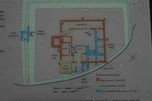Site Plan Of Penrith Castle